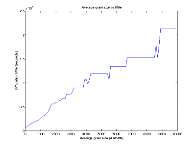 avg_grain_size